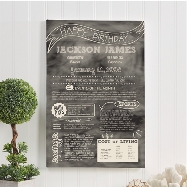 Birthday Canvas Print