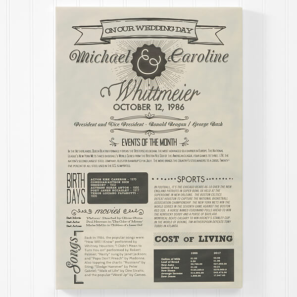 Personalized Anniversary Chronicle Canvas Print